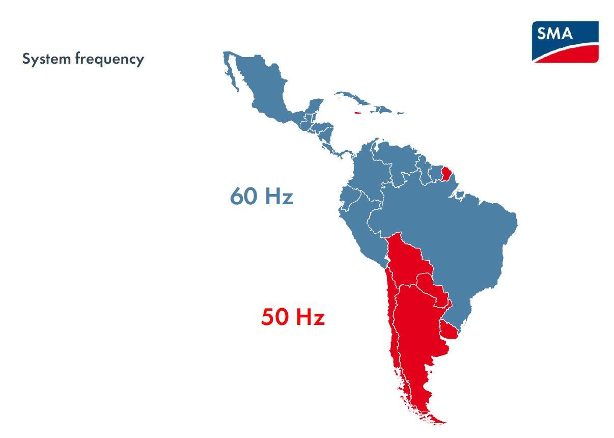 IEC o UL – Lo que necesita saber al seleccionar inversores para Latinoamérica