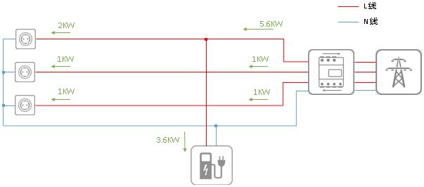 图6. 传统单相充电